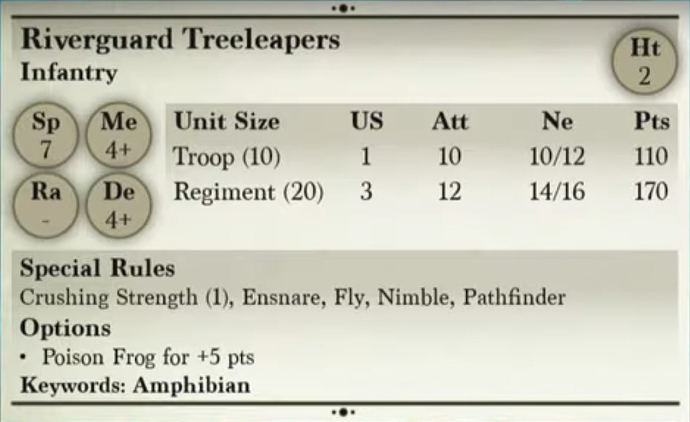Treeleaper